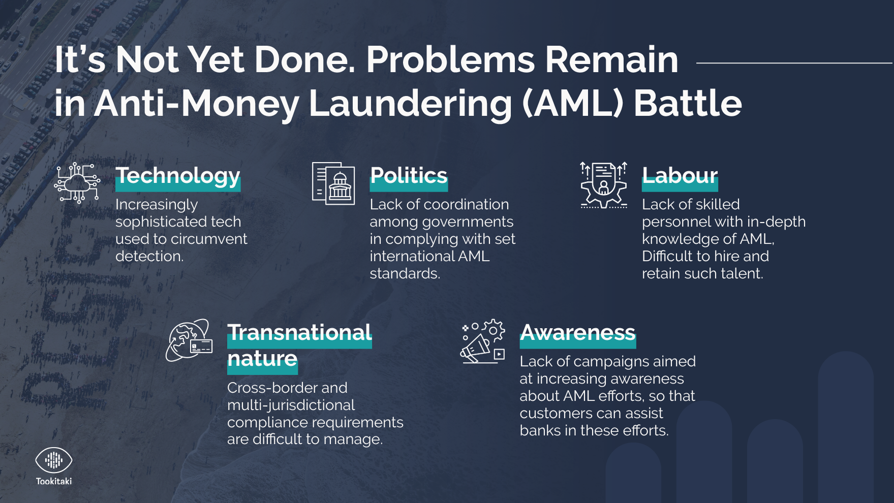 It's Not Yet Done. Problems Remain in Anti-Money Laundering (AML) Battle