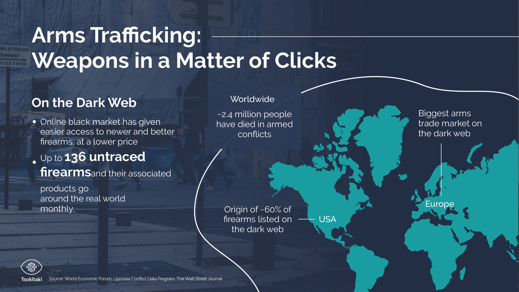 Arms Trafficking: Weapons in a Matter of Clicks