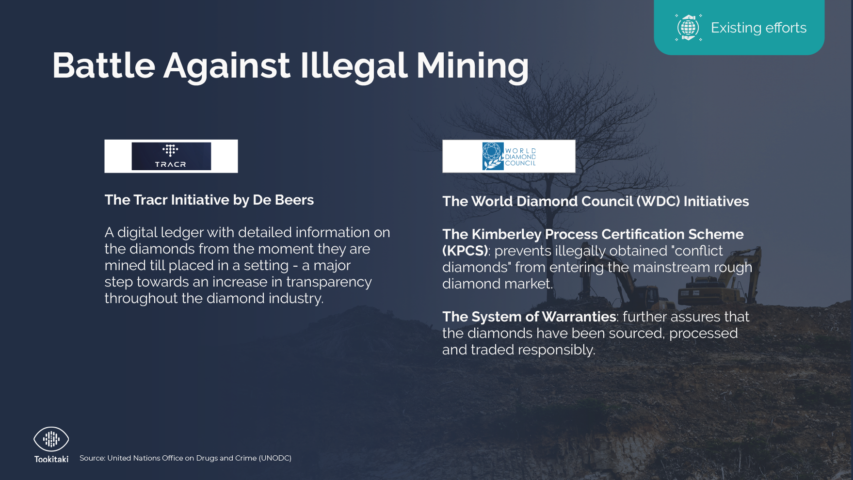 Battle Against Illegal Mining