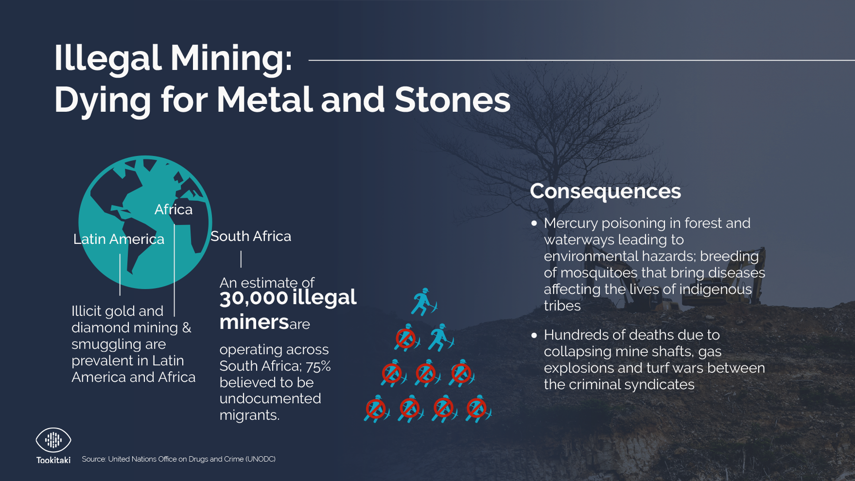 Illegal Mining: Dying for Metal and Stones