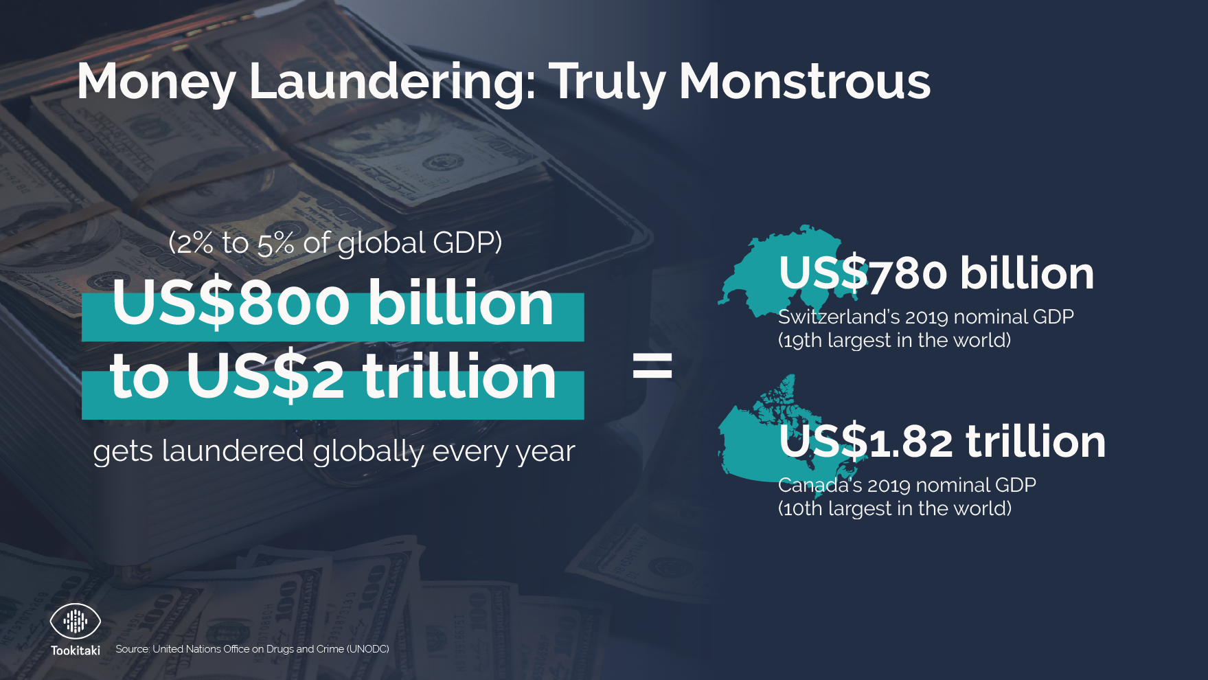 Money Laundering: Truly Monstrous